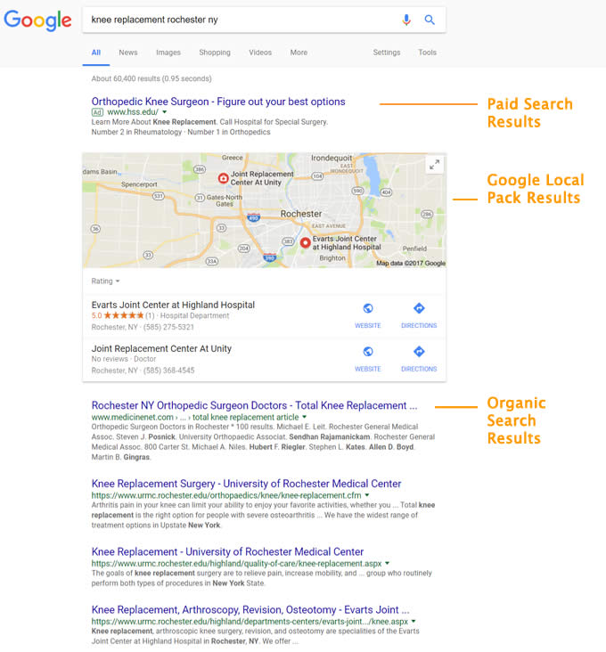 Google search results page explained