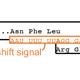 Programmed Frameshift Recoding of HIV-1 mRNA
