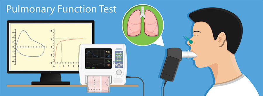 Spirometry is one type of pulmonary function test