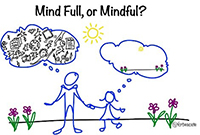 Mind Full, or Mindful? Image of a parent and child holding hands.