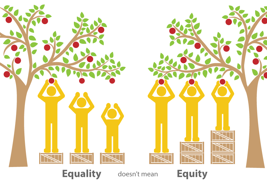 It's National Health Equity Day!