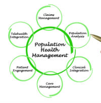 New Opportunity for Postdoctoral Research in Population Health